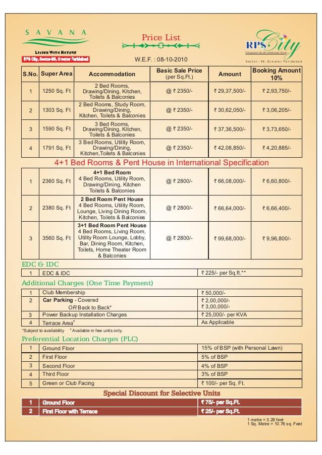 RPS Savana Price List